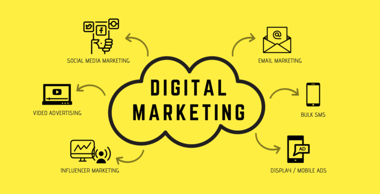 National Academy of Digital Marketing